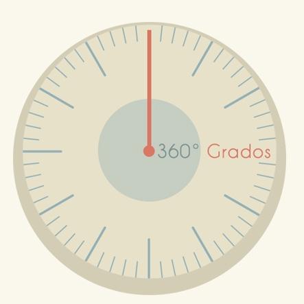 Heramienta 360